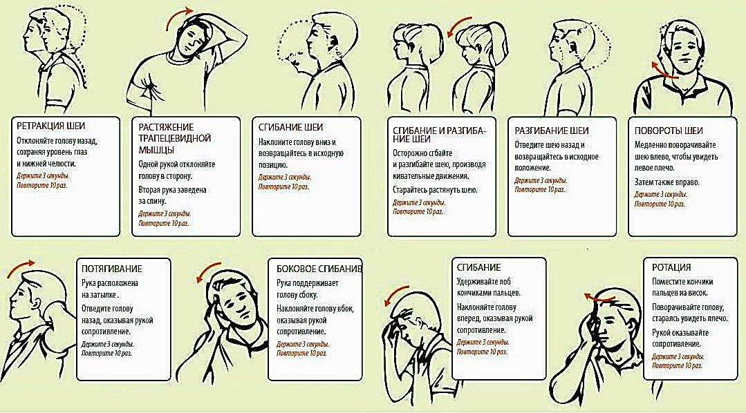 Болит копчик и область поясницы